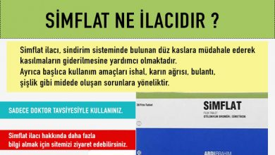 Photo of Simflat – 40 mg 80 mg – Simflat Ne İlacı?